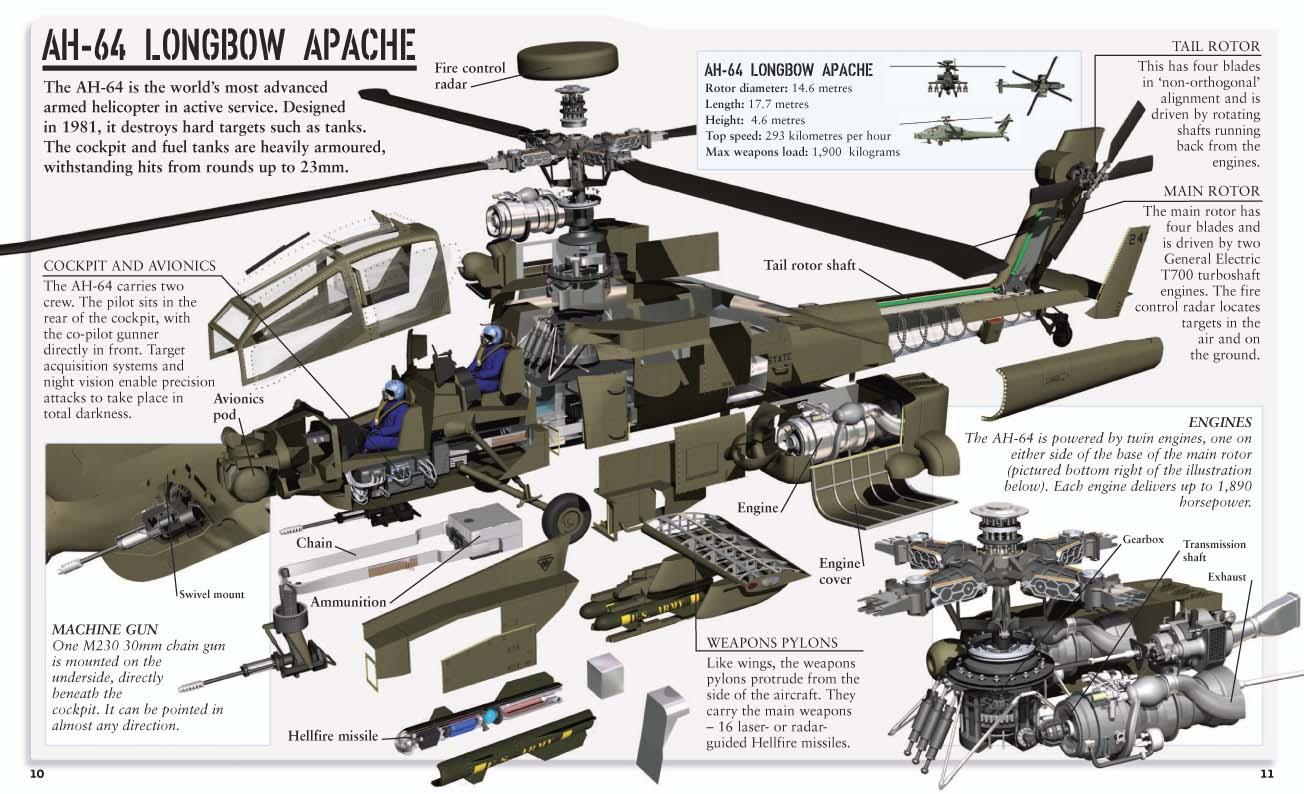 ah 64d diagram   14 wiring diagram images